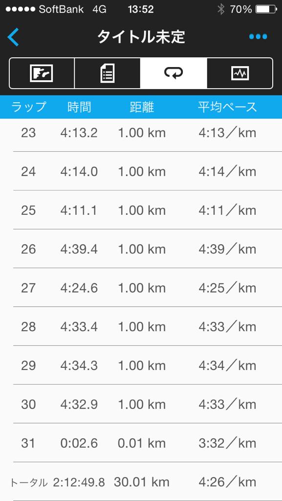失敗30km