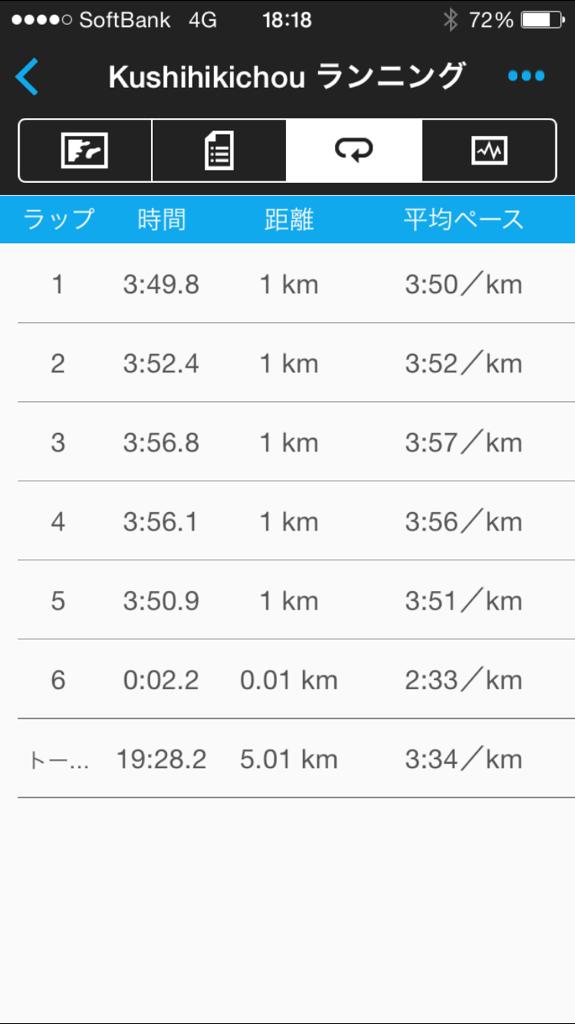 久しぶりの5km走